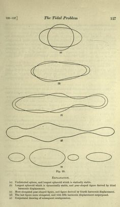 The tidal problem _Problems of cosmogony and stellar dynamics_ 1919