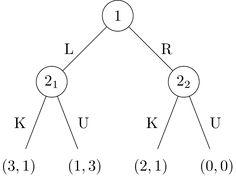 Nash equilibrium - Wikipedia Republished // WIKI 2