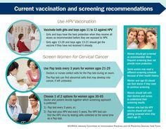 Cervical Cancer Screening and Recommendations... #CervicalCancer #CervicalHealthMonth #Screen4Life