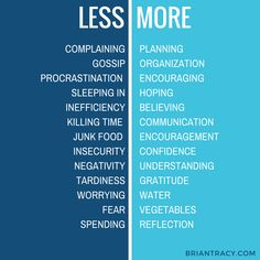Do less of the things that do not benefit your goals, and do more of the things that drive you towards a brighter future.