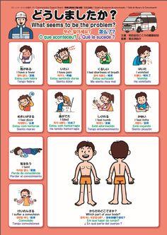 English Tips, English Study, English Words, Learn English, Japanese Phrases, Japanese Words, Japanese Language Lessons, Word Study, Medical