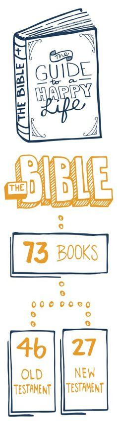 Revelation - Chapter 1 - Bible - Catholic Online