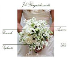 Vous avez repéré de jolis bouquets de mariée à droite à gauche mais vous ne savez pas quels sont les noms des fleurs et tout devient compliqué avec votre fleuriste pour obtenir ce que vous souhaitez. Alors je vous propose de découvrir chaque semaine un joli bouquet, une belle décoration de table ou une composition