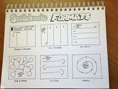 Since sketchnoting is truly a creative process, there are no rules on how a page needs to be formatted yet some common formats