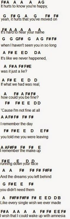Flute Sheet Music: 5 Seconds of Summer Amnesia Music Chords, Violin Music, Guitar Songs, Music Lyrics, 5sos Lyrics, Guitar Chords, Cello, I Love Music, Music Is Life