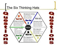 How to Teach Critical Thinking     Steps  with Pictures    wikiHow American Institute for Learning and Human Development