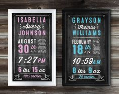 Baby birth information canvas frame by NatalieKingArt on Etsy