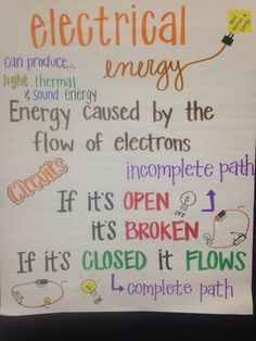 Electrical Energy anchor chart