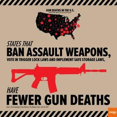 Assault weapons are not necessary and lead to fewer gun deaths.  #stopthenra