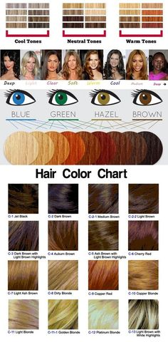 How to Choose the Right Hair Color. I could basically choose any hair color based off of eye color.: