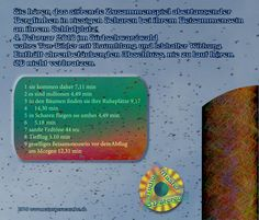 audio cd kaufen weltbeste holographisch astrale klangqualität Naturgeräusche download hochauflösender soundstreams mp3 wav flac Chakra Balancing, Geometric Patterns, Meditation Musik, Audio, Mystery, Water