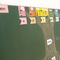 Personalformen von Verben mit abgeändertem Material von @fraulocke_grundschultante und #zaubereinmaleins ❤ #deutsch #grundschule #grundschulalltag #lehreraufinstagram #teachersofinstagram #zweiteklasse