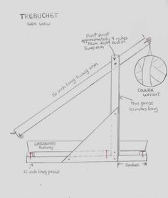 The Trebuchet Plan - Free plan on how to make the Little Dragon Trebuchet Easy Projects, School Projects, Christmas Classroom Door, Weapon Of Mass Destruction, Castle Wall, Little Dragon, Construction Process, Kids Playing, How To Plan