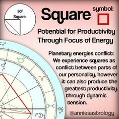 Square aspect in birth chart reading chart births chart cheat sheets chart free chart numbers chart reading chart relationships Astrology Planets, Learn Astrology, Tarot Astrology, Astrology Numerology, Numerology Chart, Astrology Chart, Astrology Zodiac, Pisces, Zodiac Signs