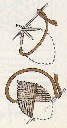 . Bordado a punto pasado encontrado en relieve en hilo de seda sobre tela de seda Se emplea para obtener efectos mullidos y en relieve, y pa...