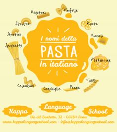 Italians are so obsessed with their pasta that they actually created a chart to classify every type according to its structure, it's lenght or its texture: it's basically a pasta periodic table! That said, it is not surprising that many Italian language students have an hard time to recognize and name even the most common varieties of pasta, due to the fact that Italian words for pasta, although often containing open references to its appearence, usually originate from a dialect word. Learn…