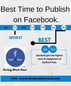 Best Time to Publish on Facebook. Father, Facebook, Pai, Dads