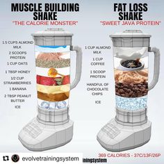 🔥 MUSCLE BUILDING vs FAT LOSS 🔥 ⠀ I touched on Protein Shakes in a post last week, but this is a really great visual by showing just how easy it is to tailor a Shake to fit your daily health goals. ⠀ Shakes are not needed BUT they Healthy Weight Gain, Quick Weight Loss Tips, How To Lose Weight Fast, Losing Weight, Weight Gain Plan, Reduce Weight, Weight Gain Meals, Drinks To Lose Weight, Rapid Weight Loss