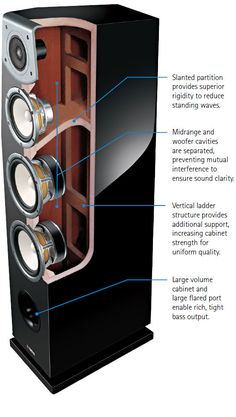 The inside story of Yamaha's Soavo loudspeaker.