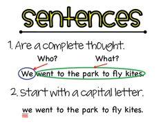Fun For First: Sentence Anchor Chart