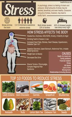 20 Ways Stress Harms The Body Plus Top 10 Foods To Reduce Stress... - http://nifyhealth.com/20-ways-stress-harms-the-body-plus-top-10-foods-to-reduce-stress/