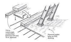 Solid ladder footing on a slick deck - Fine Homebuilding Tip