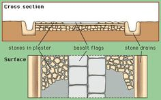 Minoan civilization: road construction