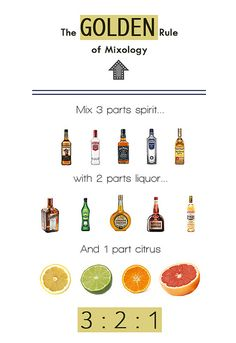 Golden-Rule-of-mixology by Upward Projects. those who know me, know I kiss ass at drinks! Cocktails, Cocktail Drinks, Alcoholic Drinks, Cocktail Desserts, Cocktail Ideas, Bar Drinks, Beverages, Golden Rule, Alcohol Recipes