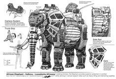 Big Five: Elephant Breakdown by CrazyAsian1 on deviantART