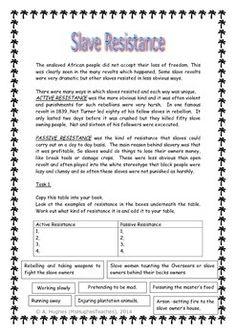 Nat Turner's Slave Rebellion Primary Source Worksheet | Nat Turner ...