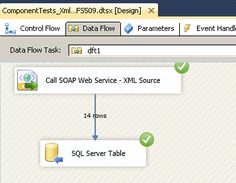In this article you will learn how to call SOAP Web Service in SSIS. We will use drag and drop approach to consume SOAP Webservice using SSIS XML Source Connector. This same XML Connector can be used to consume data from local XML Files (wild card allowed e.g. *.xml) or you can consume XML stored in SSIS Variable. Great way to Parse XML Stored inside database.