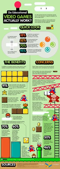 Educational Games Infographic - e-Learning Infographics Educational Videos, Educational Technology, Formation Mooc, Mundo Dos Games, B 17, Videogames, 21st Century Learning, Do Video, Instructional Design