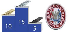 Ask the Expert: Why does silver outrank gold in Scouting awards?