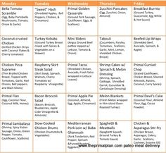 dieta paleolitica crossfit menus