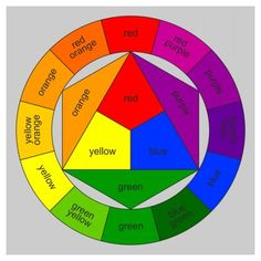 Having a good knowledge of colour theory is essential when deciding which colours to use. If you look at the wheel there is a warm side and a cool side. If you mix a primary colour with the secondary colour on the opposite side of the wheel (its complementary colour), you will reduce the intensity of both colours to such a degree that you will end up with a neutral, which is a far better way to make greys and neutrals than buying them ready-made.   #PastelAcademy #ColourTheory Want to get…