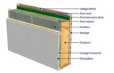 1000 images about isolatie van daken en muren on pinterest house renovations insulating. Black Bedroom Furniture Sets. Home Design Ideas