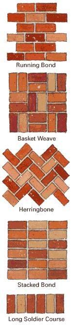 garden paths Patio Brick Patterns When designing a brick patio or path, consider the pattern in which the bricks will be laid. Pattern is associated with style and formality. Brick Patterns Patio, Tile Patterns, Brick Garden, Garden Paths, Backyard Patio, Backyard Landscaping, Brick Walkway, Brick Paving, Brick Sidewalk