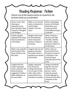 Reading Response Choices for Fiction AND Nonfiction Books... Good for offering whole-class choices, using during center time, or as an option for those gifted/quicker learners in the room who need another activity!