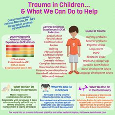 Trauma in Children…and What We Can Do to Help – SeekFreaks