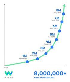 Andreessen Horowitz – Software Is Eating the World