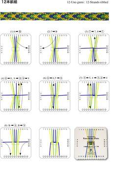 Esquemas de kumihimo que voy recopilando por la red e iré compartiendo: Estos son los primeros que he visto que incluyen modelos de 32 hilos, aumenta la complejidad pero se consiguen filigranas muy bonitas.