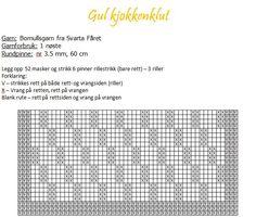 Påskeklut - gratis oppskrift - HOBBYKUNST NORGE Words, Cotton, Knit Patterns, Breien, Horse