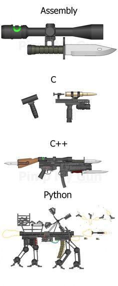 Et si les langages de prog étaient des armes