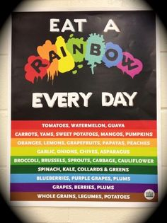 Food-Day-Eat-a-Rainbow-poster Healthy Eating For Kids, Get Healthy, Healthy Habits, Healthy Living, Healthy Eating Posters, Healthy Weight, Healthy Food, Rainbow Food, Eat The Rainbow