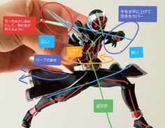 Action Pose Reference, Action Poses, Gundam Tutorial, Frame Arms, Figure Poses, Dynamic Poses, Kamen Rider, Plastic Models, Drawing