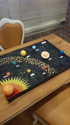 Solar System Projects For Kids Solar System Projects For Kids, Solar System Activities, Space Activities For Kids, Science Projects For Kids, Science Experiments Kids, Science Fair, Science For Kids, School Projects, Solar System Model Project