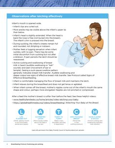 Breastfeeding Protocols on Behance Upper Lip, Pre And Post, Adobe Indesign, Graphic Design Illustration, Breastfeeding, Behance, Lips, Photoshop, Xmas