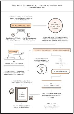 Infographic on living a creative life - by Tina Roth Eisenberg of Swiss Miss