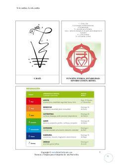 Simbolos Reiki Karuna, Mudras, Reiki Symbols, Symbols And Meanings, Usui, Reiki Energy, Kundalini Yoga, Healing Herbs, Tai Chi