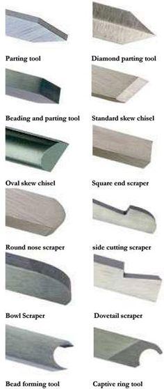 Gubia para torno madera --Wood Turning Tools